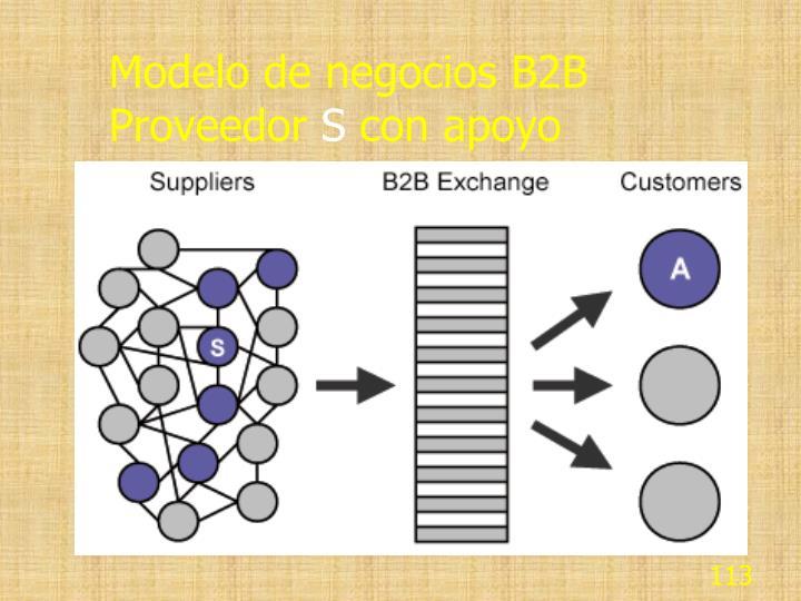 Modelo de negocios B2B