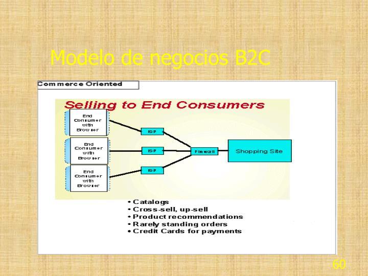 Modelo de negocios B2C