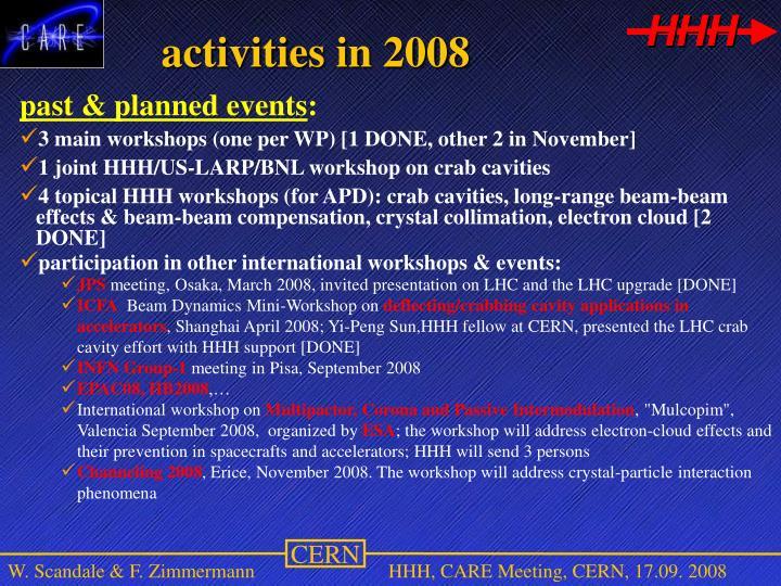 activities in 2008