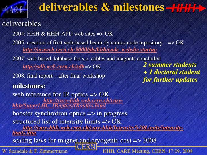 deliverables & milestones