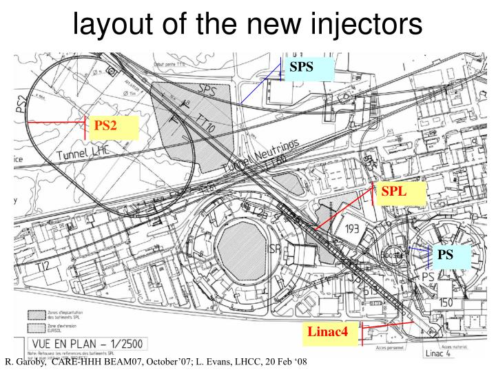 layout of the new injectors