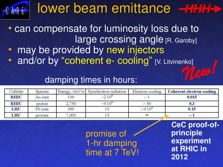 lower beam