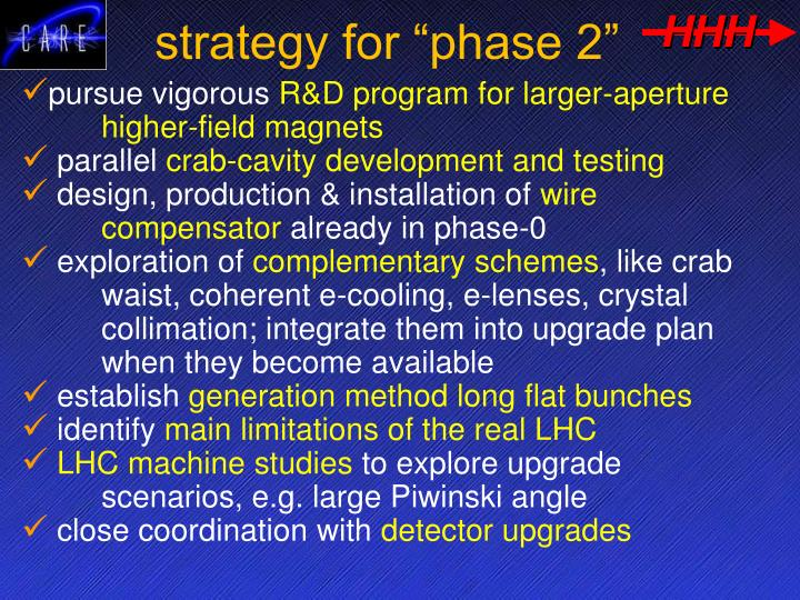 "strategy for ""phase 2"""