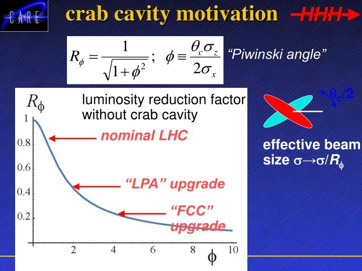 crab cavity motivation