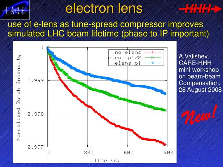 electron lens
