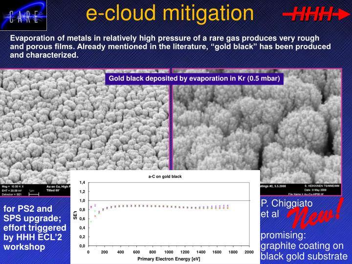 e-cloud mitigation