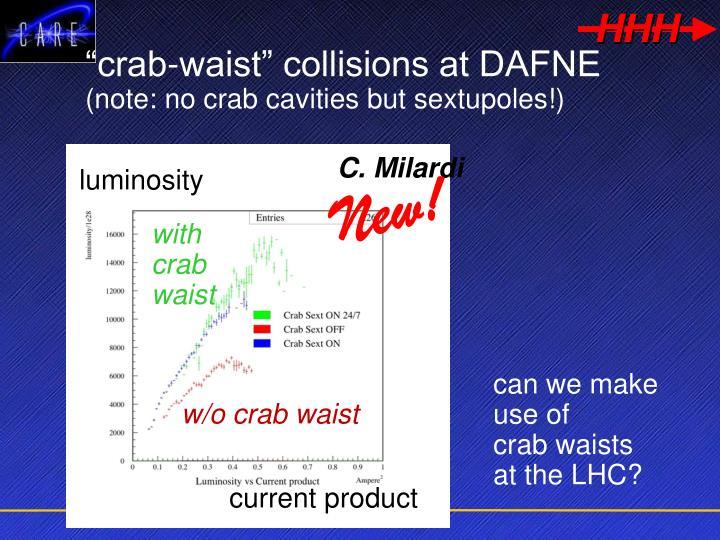 """crab-waist"" collisions at DAFNE"