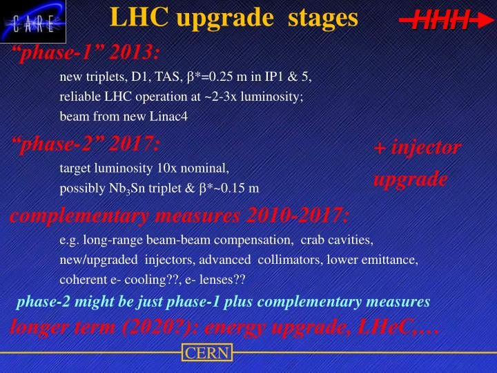 LHC upgrade  stages