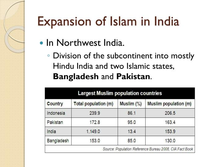 Expansion of Islam in India