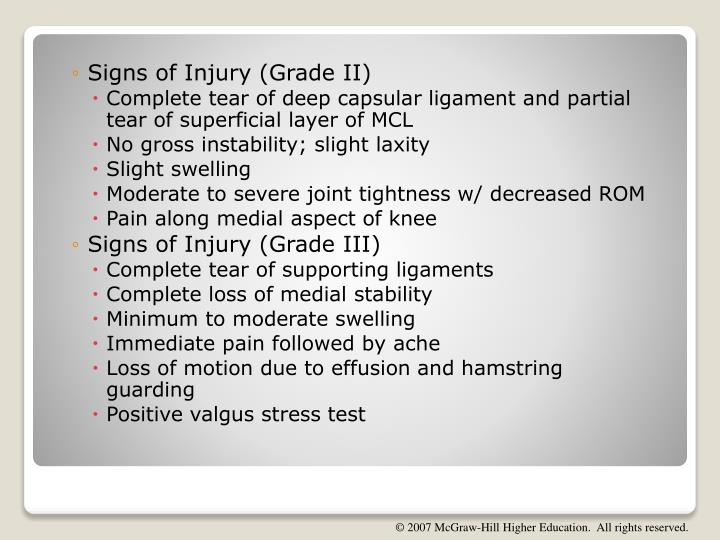 Signs of Injury (Grade II)