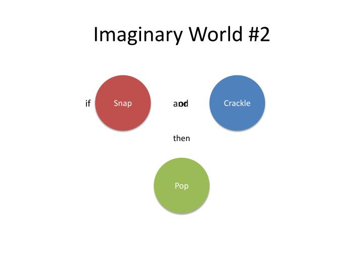 Imaginary world 2