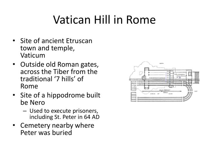 Vatican Hill in Rome