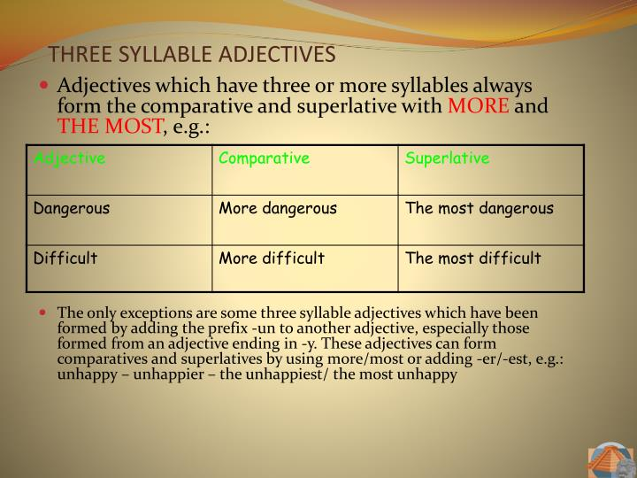 THREE SYLLABLE ADJECTIVES