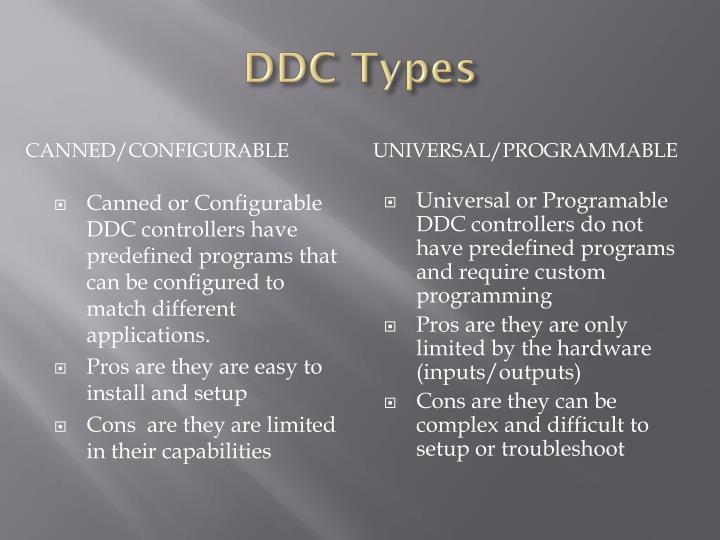 DDC Types
