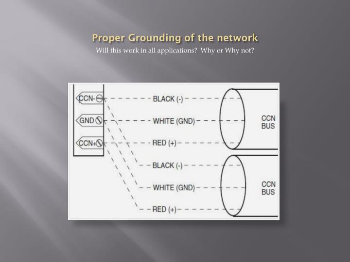 Proper Grounding of the network