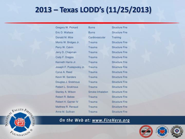 2013 – Texas LODD's (11/25/2013)