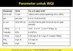 parameter untuk wqi