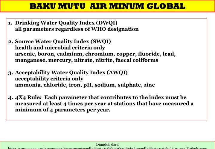 BAKU MUTU  AIR MINUM GLOBAL