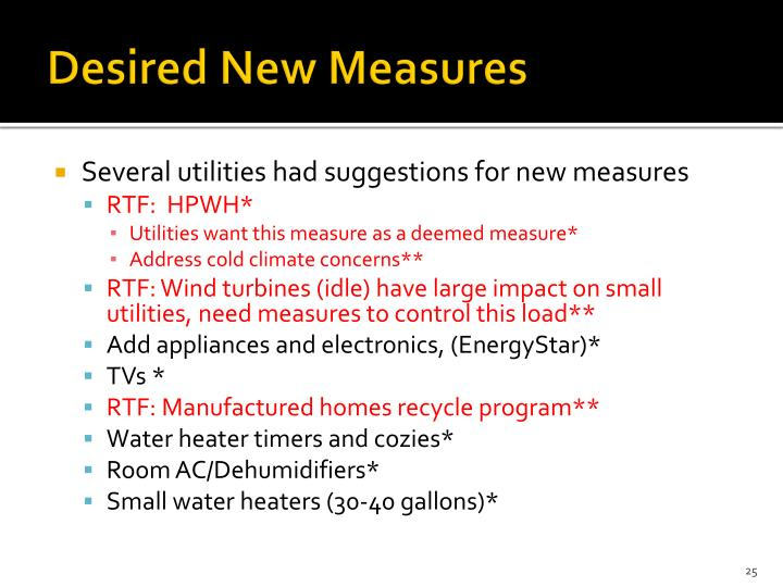 Desired New Measures