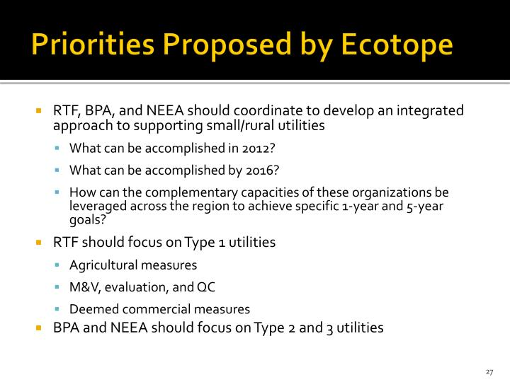 Priorities Proposed by Ecotope