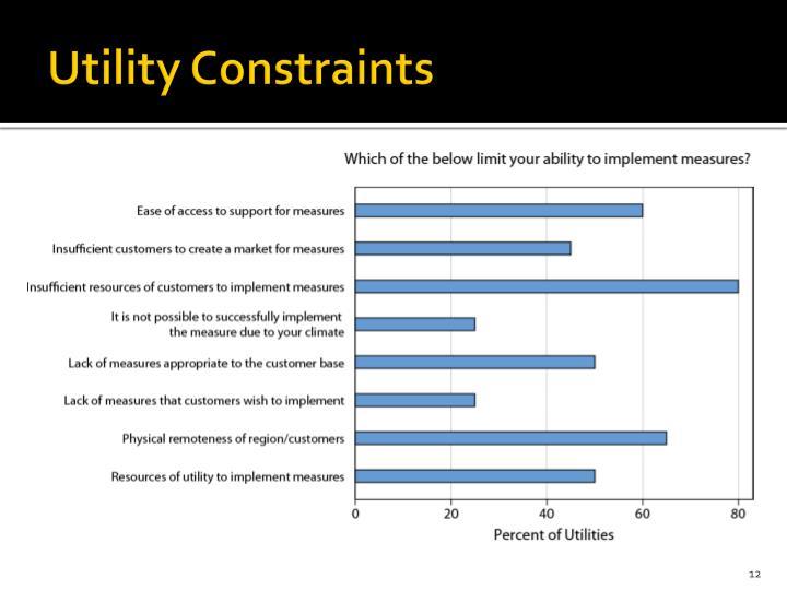 Utility Constraints