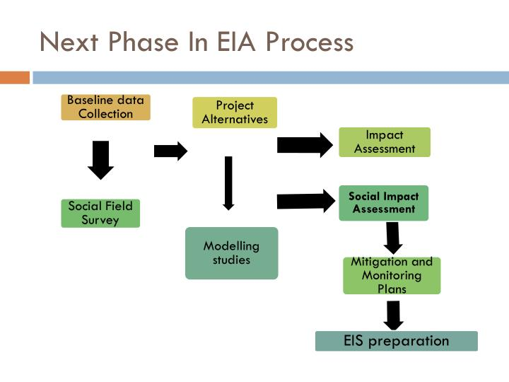 Next Phase In EIA Process