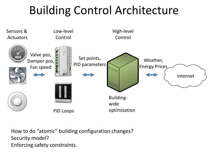 Building Control Architecture