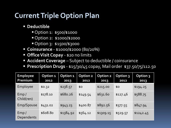 Current Triple Option Plan