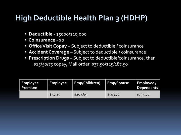 High Deductible Health Plan 3 (HDHP)