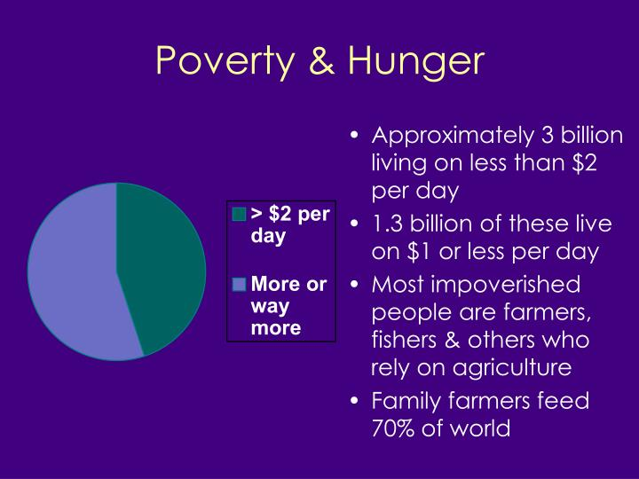 Poverty hunger