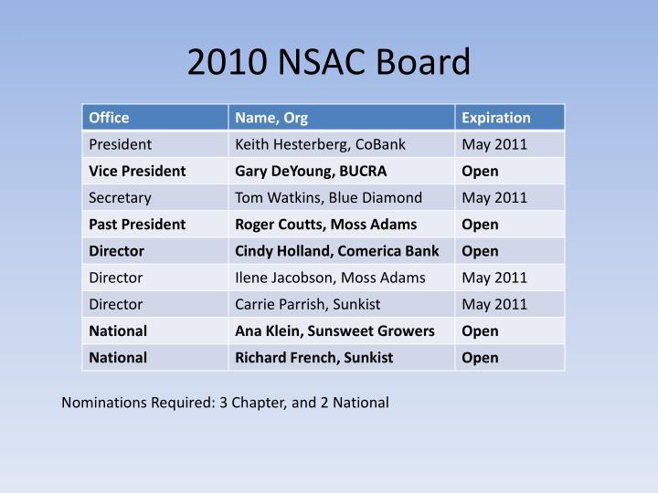 2010 NSAC Board
