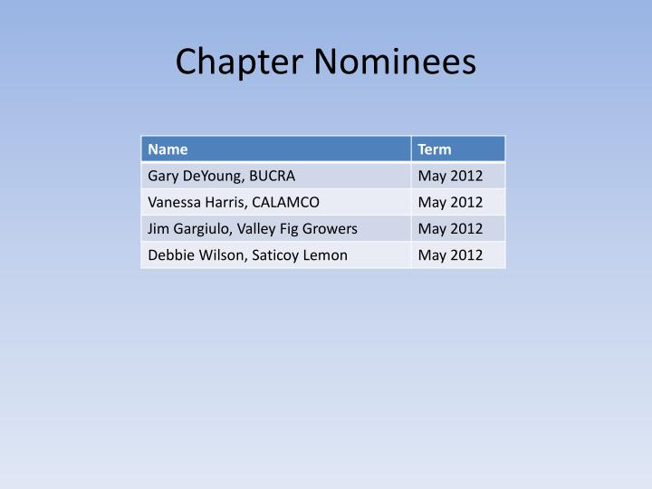 Chapter Nominees