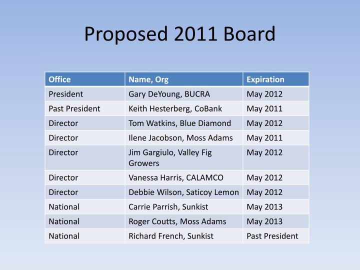 Proposed 2011 Board