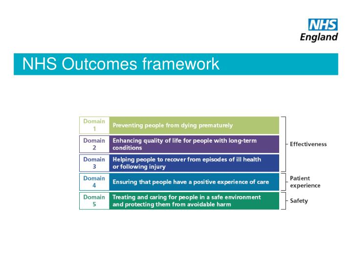 NHS Outcomes framework