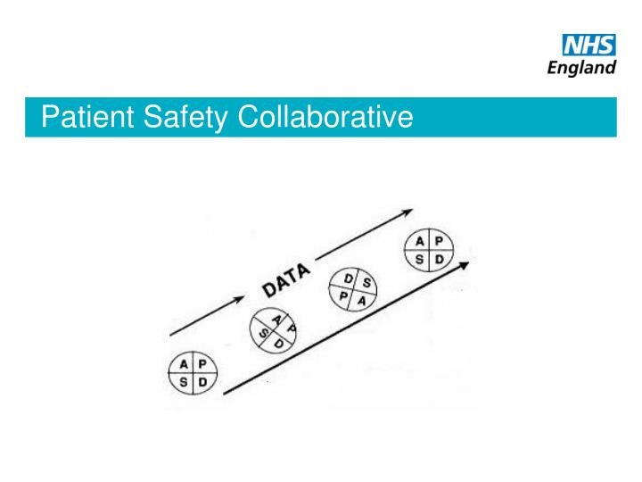 Patient Safety Collaborative