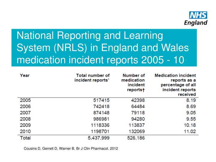 National Reporting and Learning System (NRLS) in England and Wales