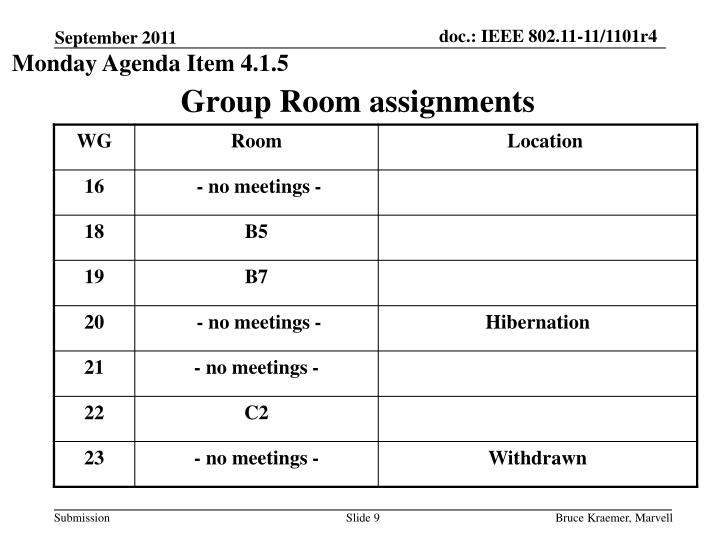 Monday Agenda Item 4.1.5
