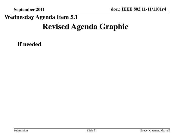 Wednesday Agenda Item 5.1