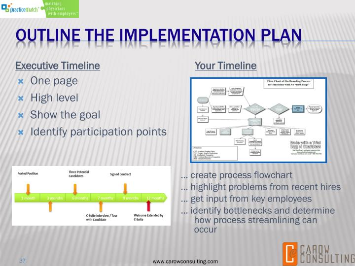 Outline the implementation plan