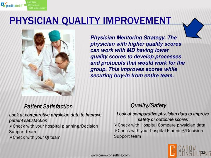 PHYSICIAN QUALITY IMPROVEMENT