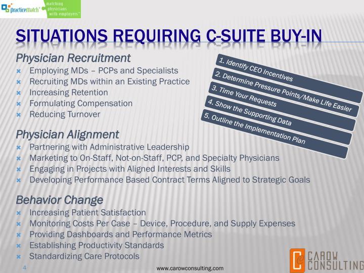 Situations Requiring c-suite buy-in