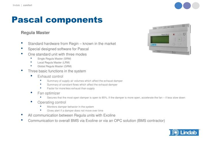 Pascal components