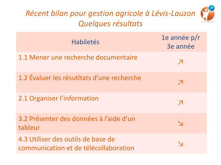 Récent bilan pour gestion agricole à Lévis-Lauzon