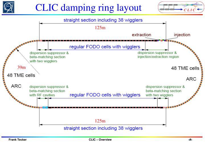 CLIC damping ring layout