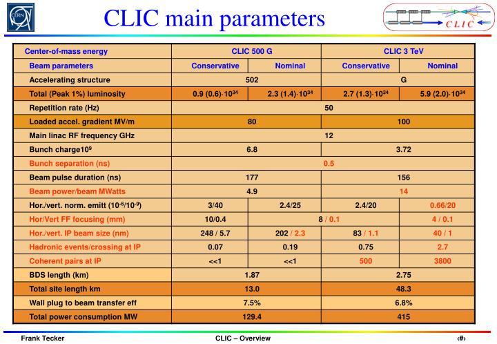 CLIC main parameters