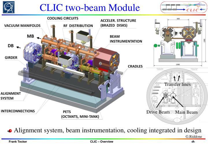 CLIC two-beam Module