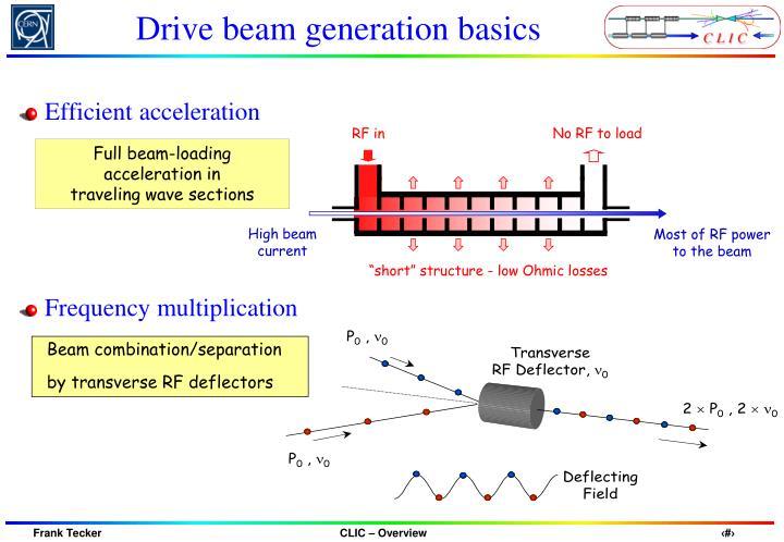 Drive beam generation basics