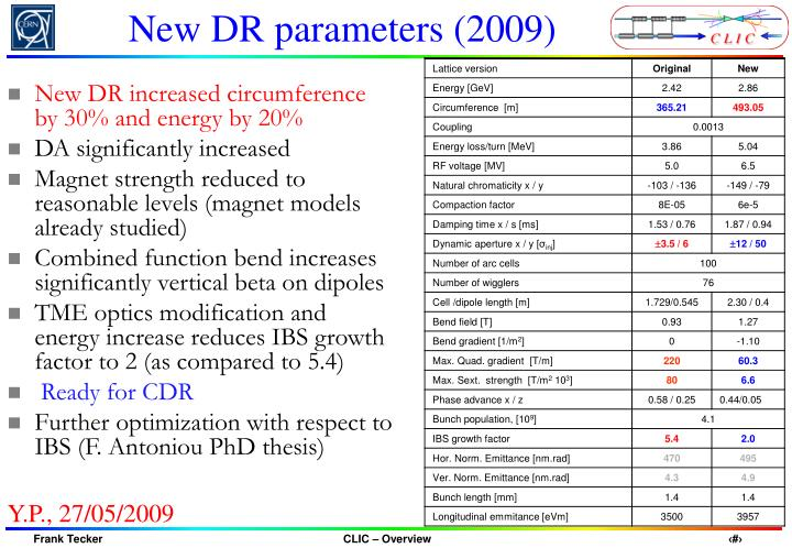 New DR parameters (2009)