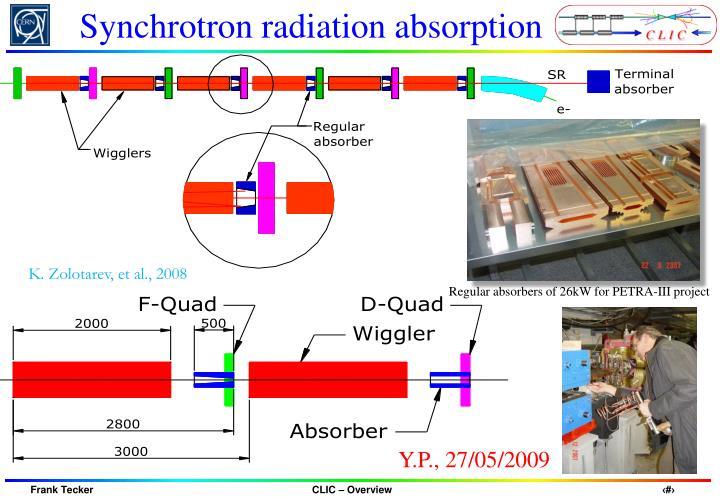 Synchrotron radiation absorption