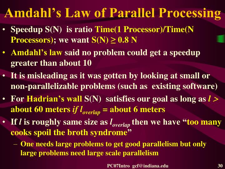 Amdahl's Law of Parallel Processing